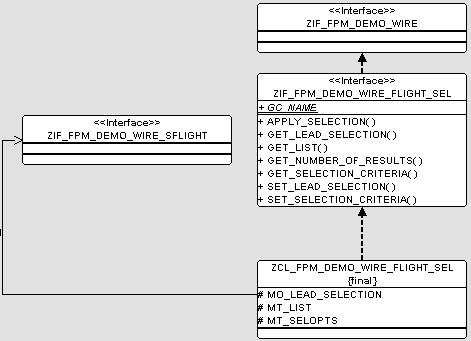 ZIF_FPM_DEMO_WIRE_FLIGHT_SEL new.PNG