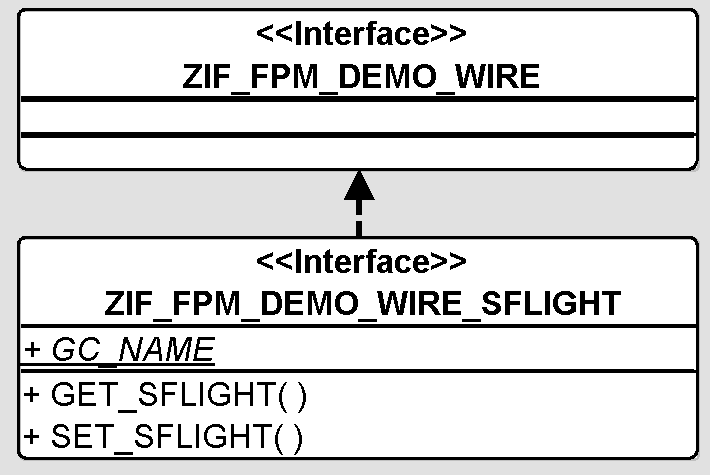 ZIF_FPM_DEMO_WIRE_SFLIGHT.PNG