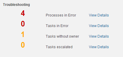 04TroubleshootingOverview.png