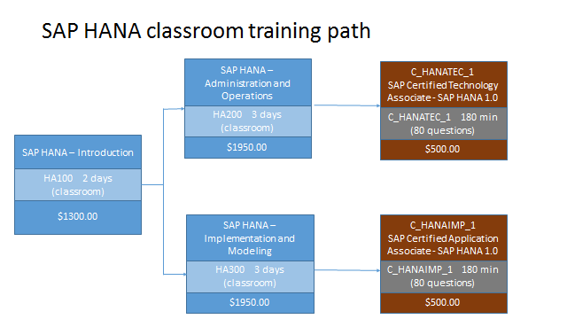 classroom training pathway_updated.png