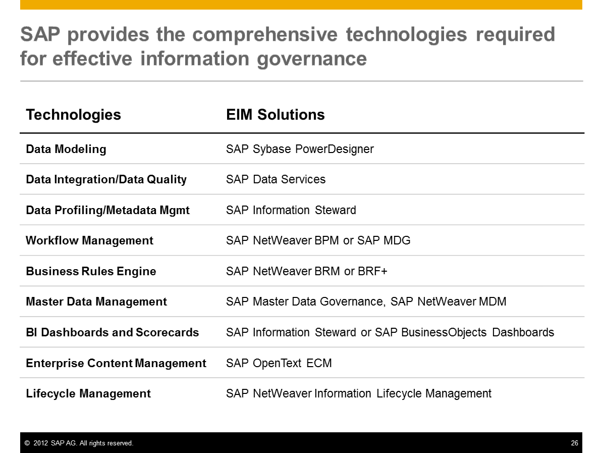 SAP_capabilities_tech.png