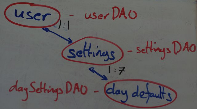 settings object and data model.jpg