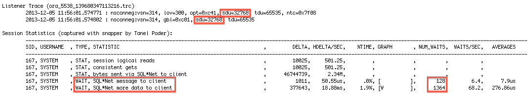 Oracle] SQL*Net researching – Setting Session Data Unit (SDU) size