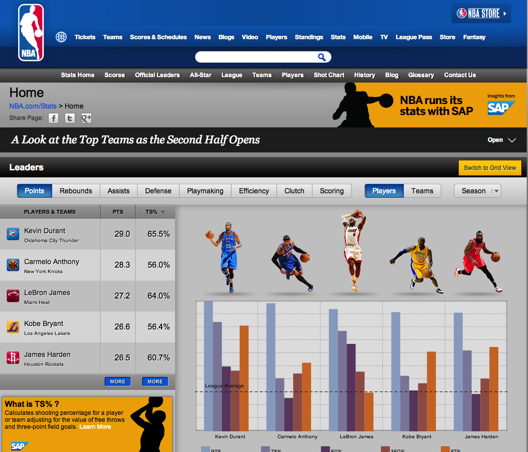 /wp-content/uploads/2013/02/nba_stats_188299.png