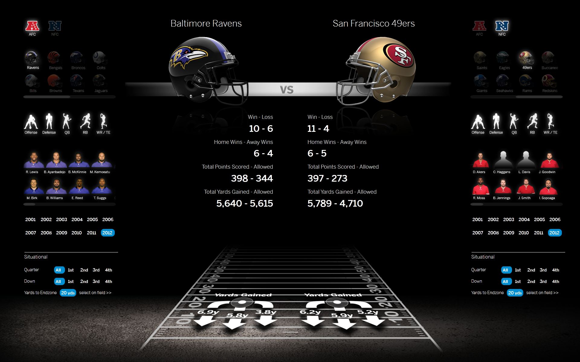 SAP NFL Media Center Experience 1.png