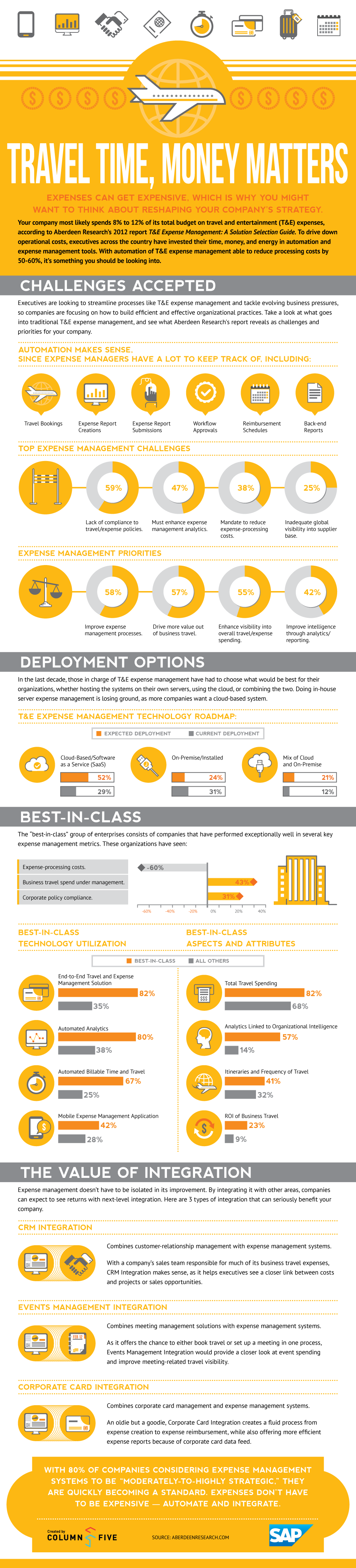 SAP-TOD_infographic_020713.png