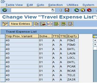 travel expense list
