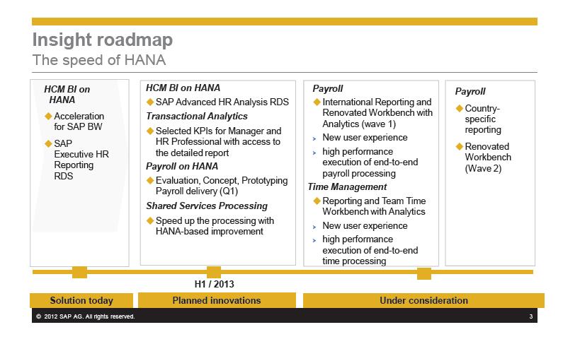 SAP HCM on HANA Overview and Roadmap | SAP Blogs