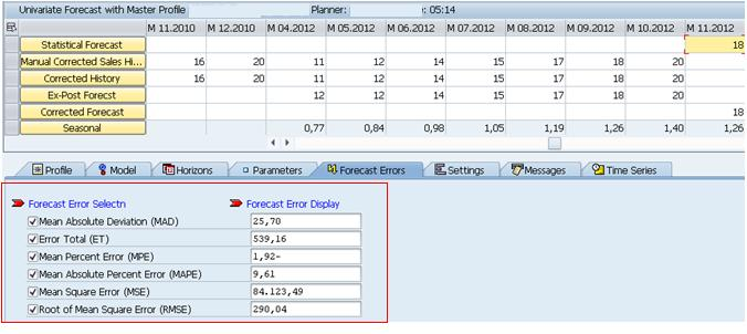 Forecast error calculations in APO DP | SAP Blogs