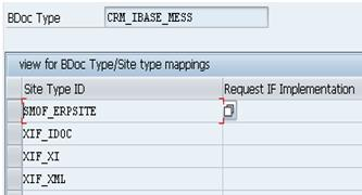 synchronizing sap crm data to external systems via sap pi sap blogs