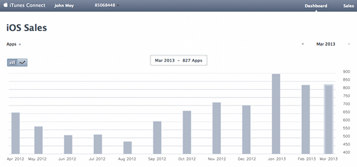 iOS Monthly View.png