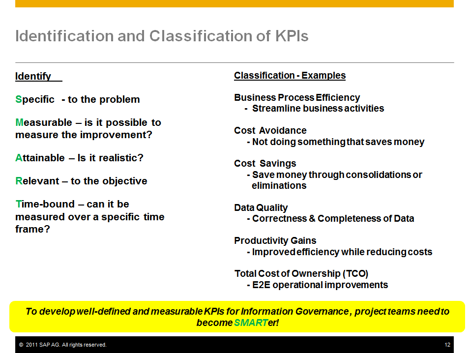 SAP_PMO_classify_KPIs.png