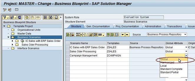 Template management part i sap blogs globalattributeg malvernweather Image collections