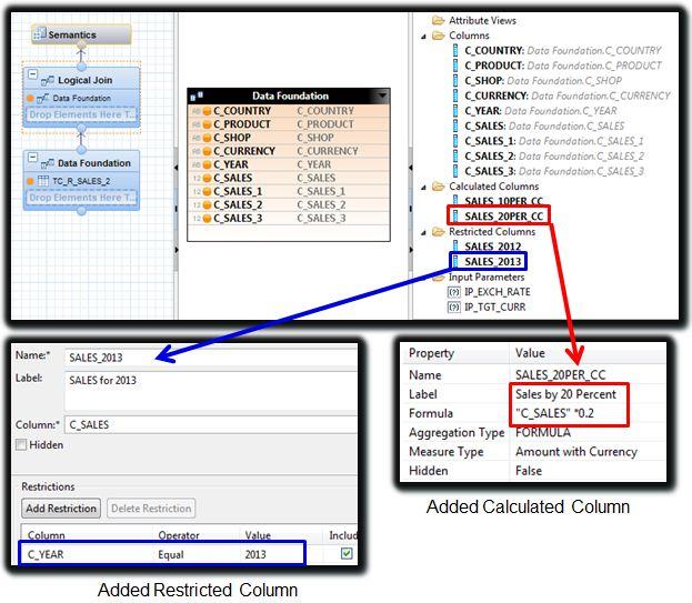 reduce hana information model development effort with xml editing