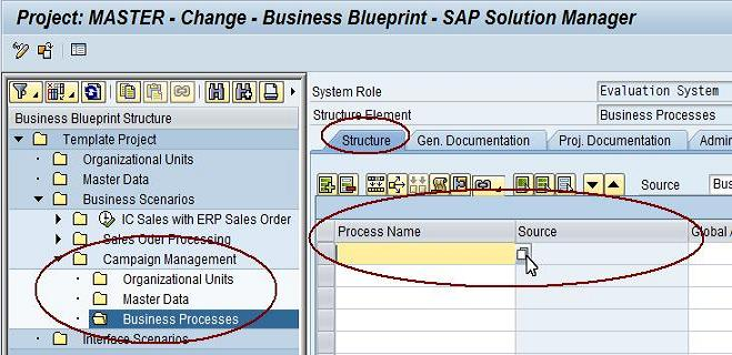 Template management part i sap blogs ownbusinessprocesscreatin malvernweather Image collections