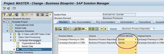 Template management part i sap blogs passglobalresultg malvernweather Image collections