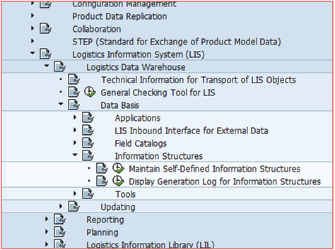 Information Structures in SAP | SAP Blogs