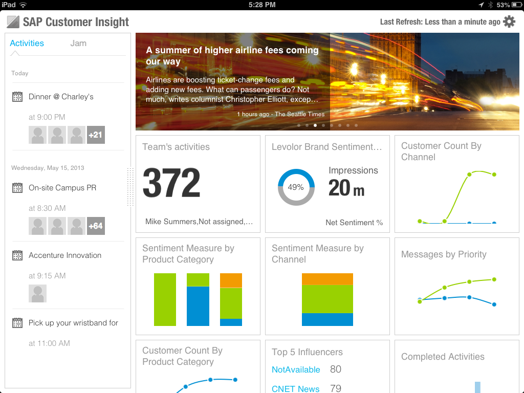 SAP Cloud for Customer - Insight.PNG