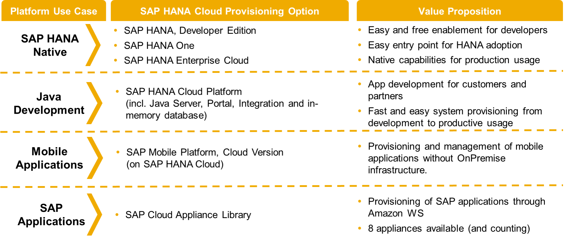 SAP_HANA_Cloud_Overview_01.png