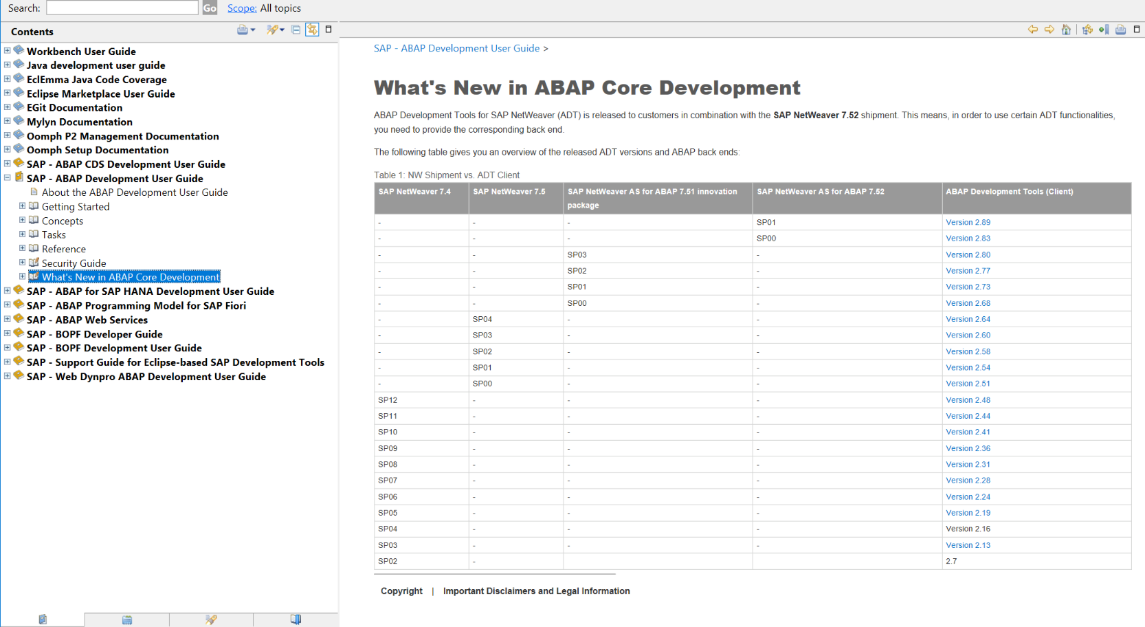adt feature availability matrix for as abap releases sap blogs rh blogs sap com SAP HR ABAP SAP Webi