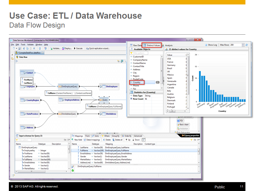 Blog-DPDC_1-ETL_DataWarehouse.png