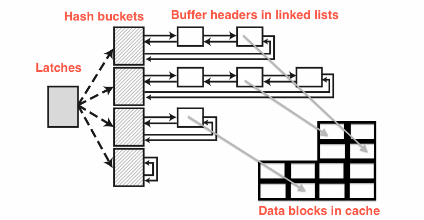 Buffer_Cache_Intro_2.png