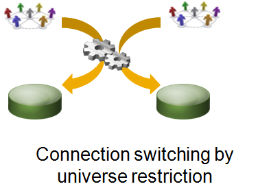 connection switch.png