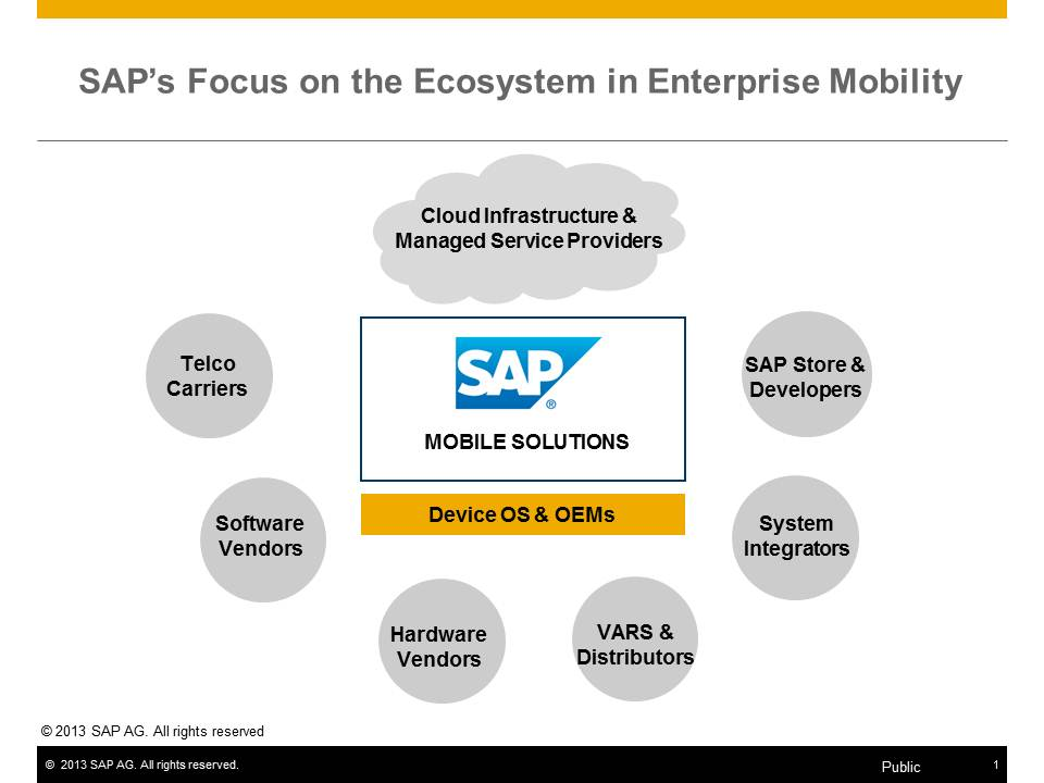 Ecosystem in Enterprise Mobility.jpg