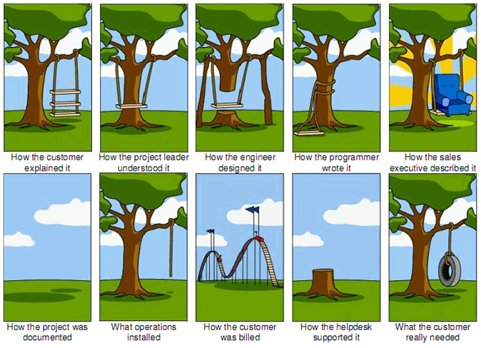 /wp-content/uploads/2013/07/tree_swing_project_management_large_244059.png