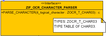 ZIF_OCR_CHARACTER_PARSER.PNG