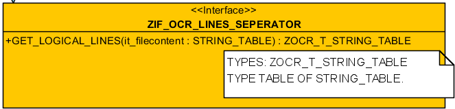 ZIF_OCR_LINES_SEPERATOR.PNG