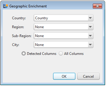 GeographicEnrichment.PNG