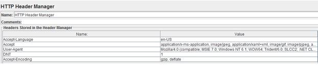 Solve jMeter problems | SAP Blogs