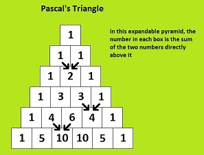 PascalTriangle1small.jpg