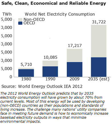 World Energy Consumption V1.png