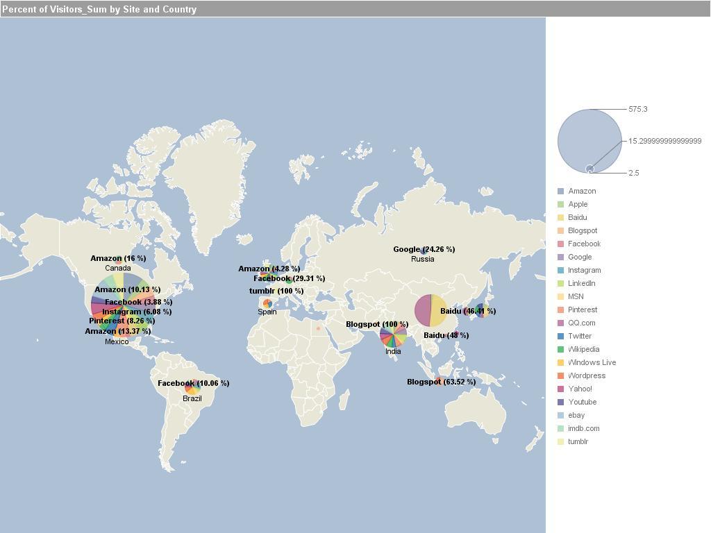 Websites analysis using sap lumira sap blogs 12g gumiabroncs Gallery