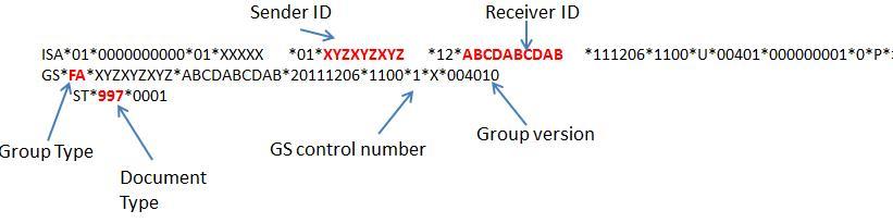 Functional Acknowledgement Status Reporting in sap PI 7 31