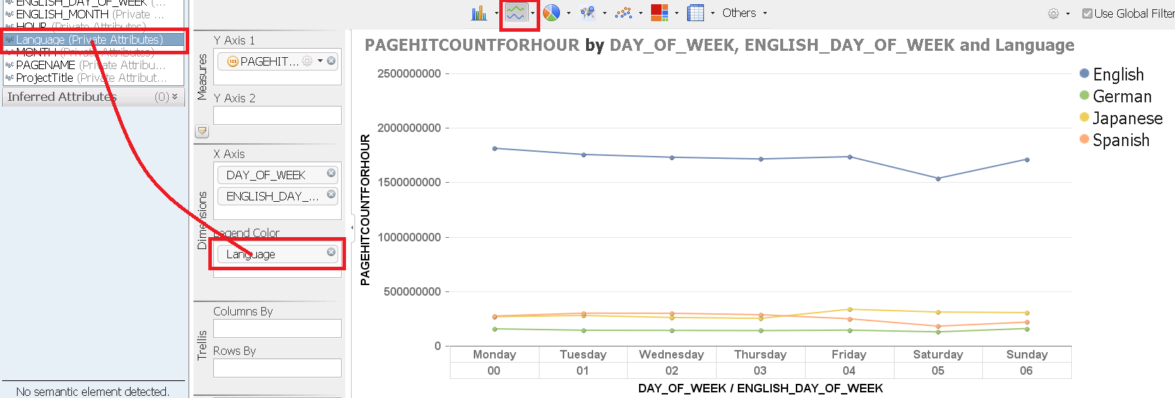 Figure 16 Languages by day of the week.png