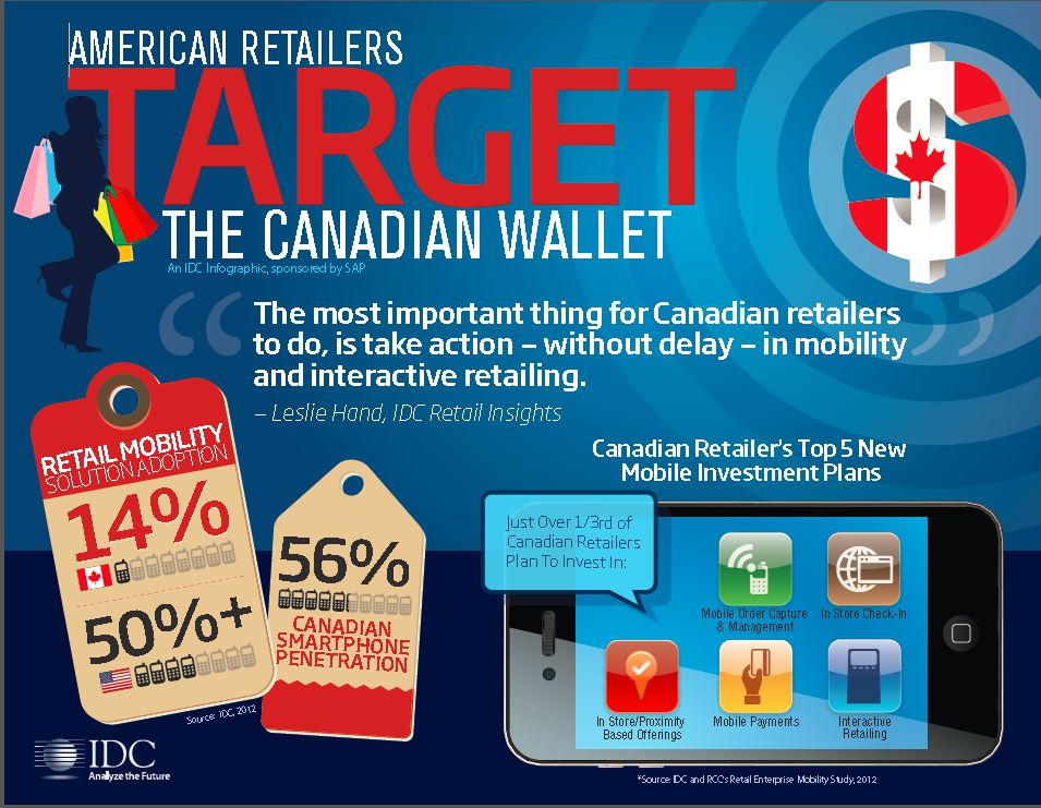IDC Infographic Retail Mobility.JPG