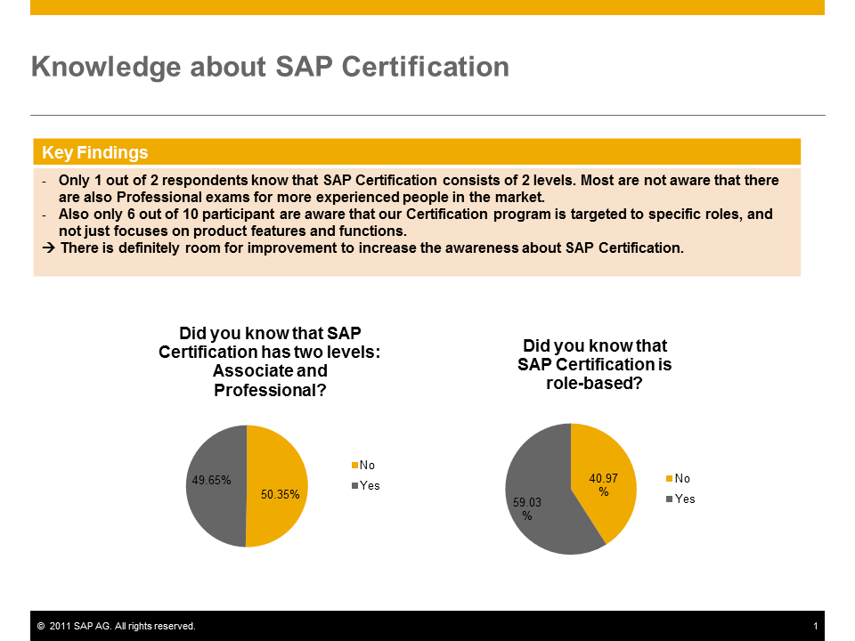 Knowledge about SAP.png