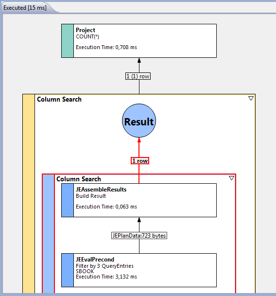 quick note on plan visualization in netweaver sap blogs