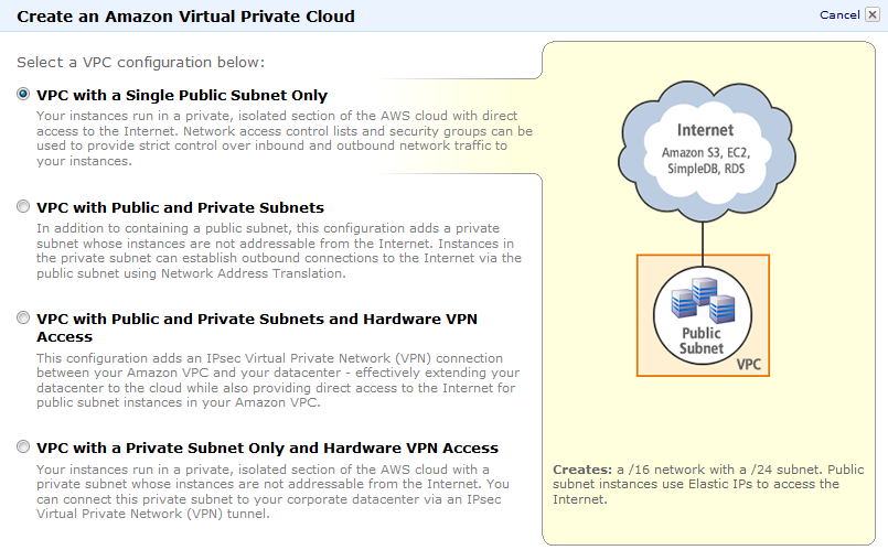 Virtual Private Cloud with VPN Access for SAP Trials provided as
