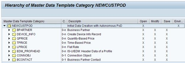 Master Data Template in IS-U – Data Creation With Ease | SAP Blogs