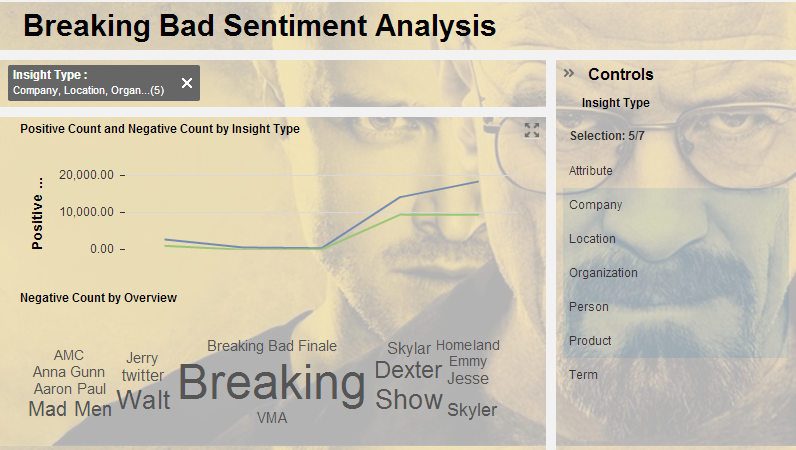 breaking_bad_analysis.PNG