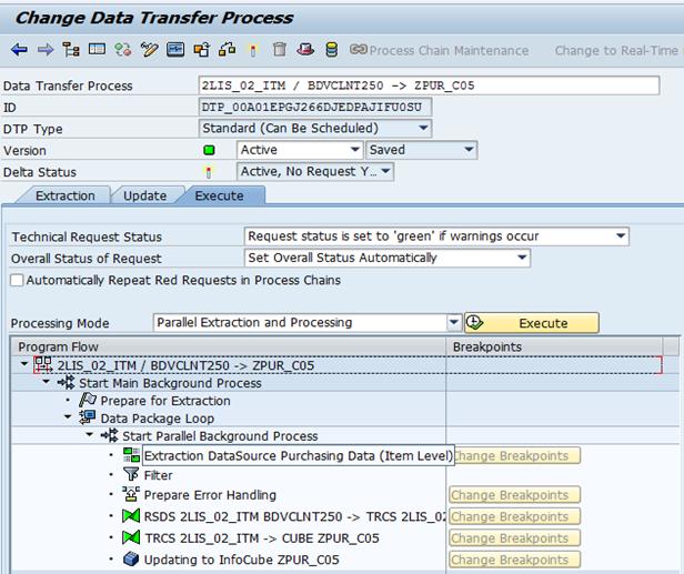 SAP BI DTP 7 3   SAP Blogs