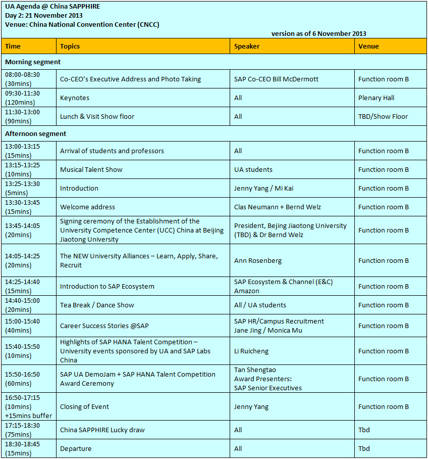 UA Session Agenda Overview.jpg