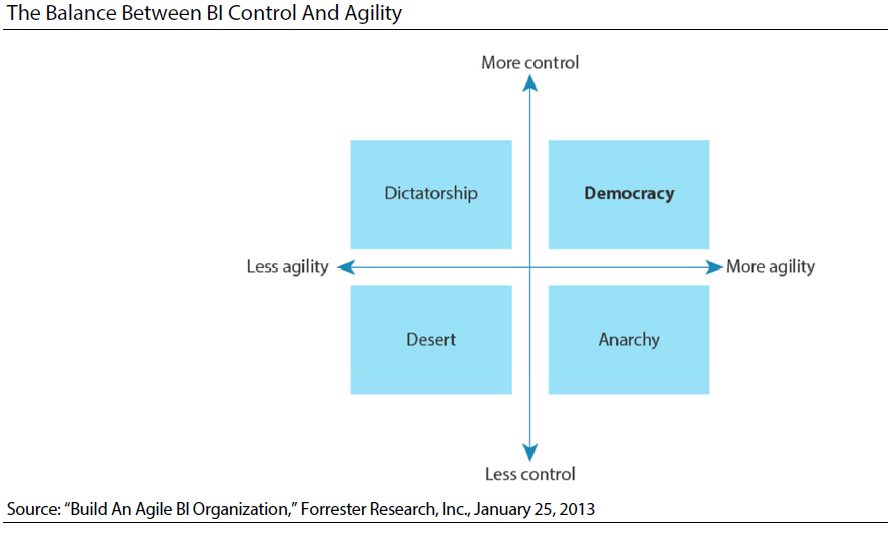 /wp-content/uploads/2013/11/control_agility_balance_313763.png