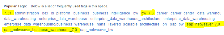 Popular Tags on SAP NW BW on content.PNG