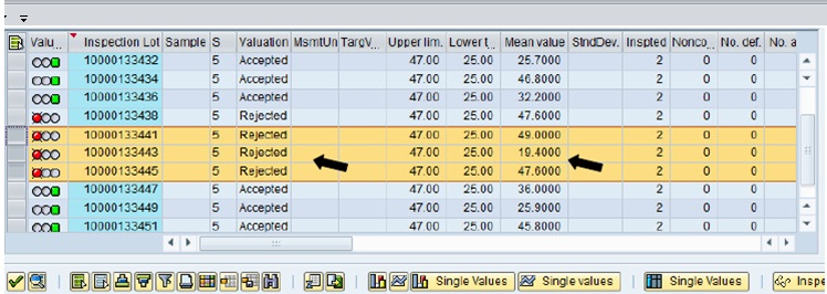 Calculation of Standard deviation, Cp & Cpk in SPC | SAP Blogs