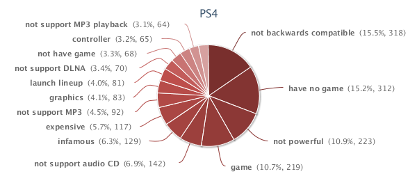 what they don't like_PS4.png